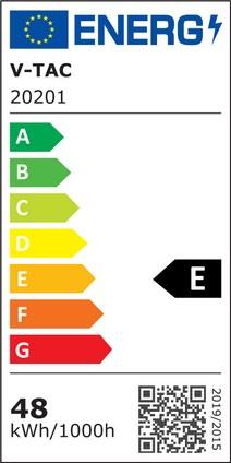 Energy Class